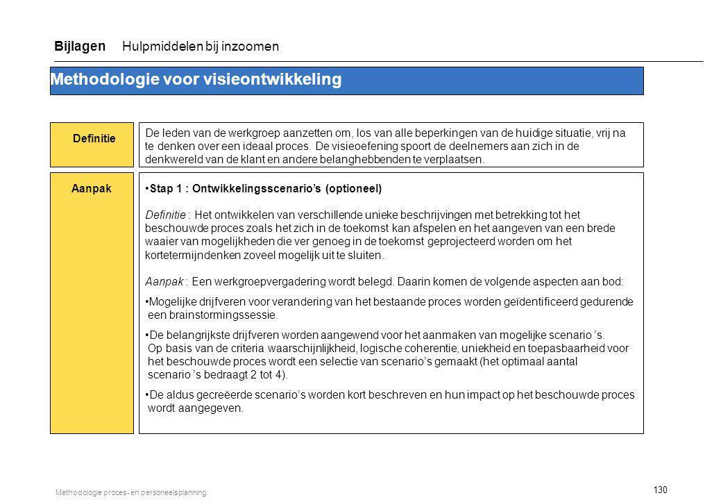 130 Methodologie proces- en personeelsplanning Methodologie voor visieontwikkeling Definitie Aanpak De leden van de werkgroep aanzetten om, los van al