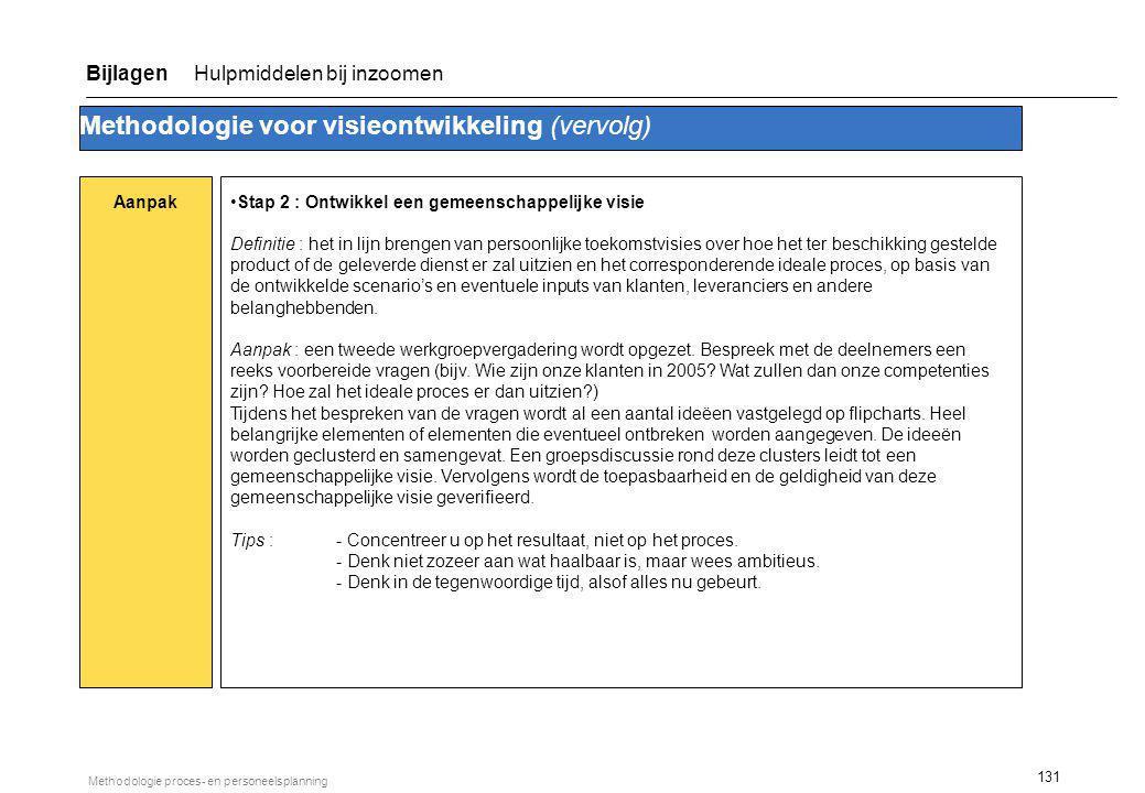 131 Methodologie proces- en personeelsplanning Methodologie voor visieontwikkeling (vervolg) Aanpak Stap 2 : Ontwikkel een gemeenschappelijke visie De
