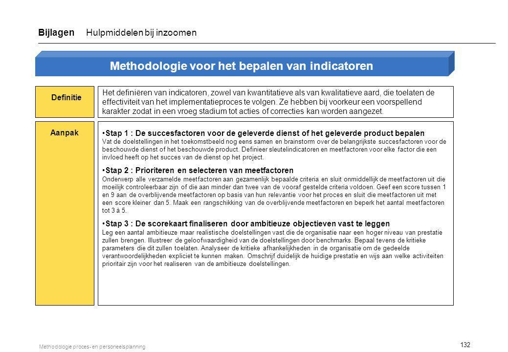 132 Methodologie proces- en personeelsplanning Definitie Aanpak Het definiëren van indicatoren, zowel van kwantitatieve als van kwalitatieve aard, die