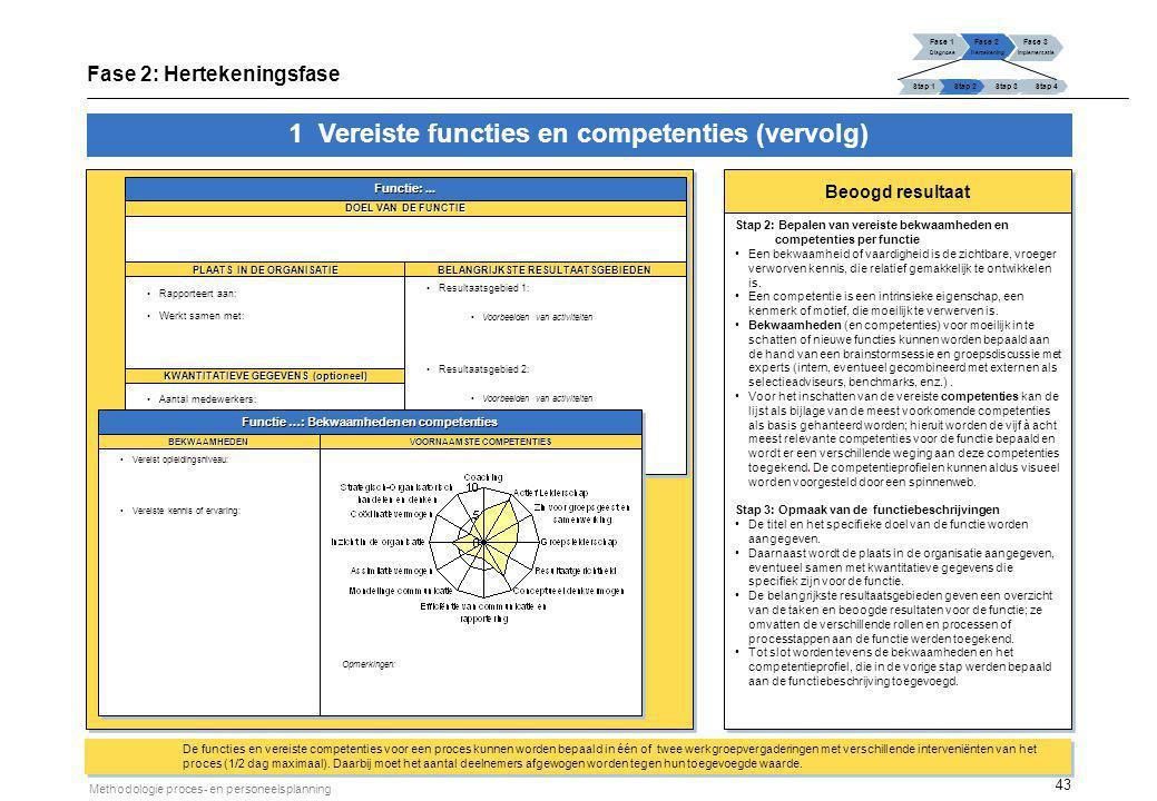 43 Methodologie proces- en personeelsplanning Functie:... DOEL VAN DE FUNCTIE PLAATS IN DE ORGANISATIE Rapporteert aan: Werkt samen met: Rapporteert a