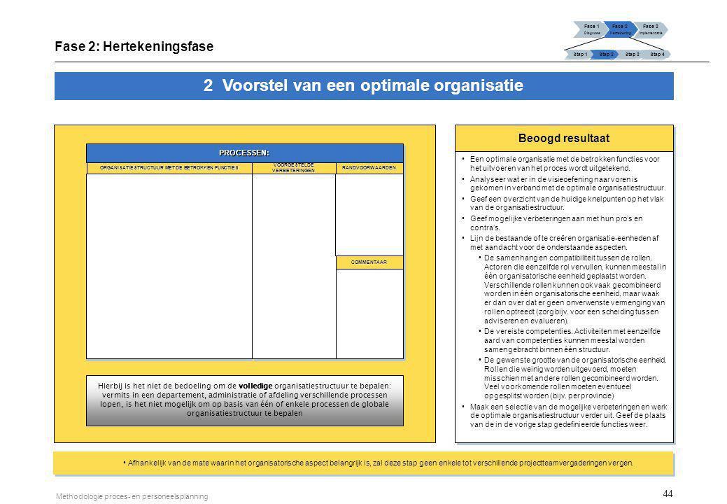 44 Methodologie proces- en personeelsplanning Beoogd resultaat Afhankelijk van de mate waarin het organisatorische aspect belangrijk is, zal deze stap