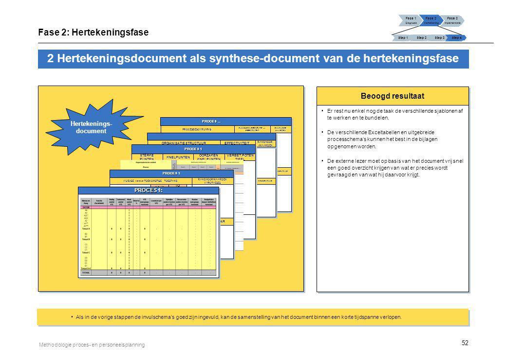 52 Methodologie proces- en personeelsplanning Beoogd resultaat Er rest nu enkel nog de taak de verschillende sjablonen af te werken en te bundelen. De