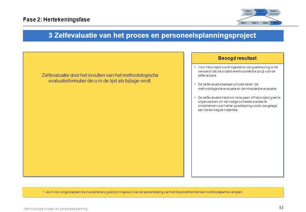 53 Methodologie proces- en personeelsplanning Beoogd resultaat Voor het project wordt ingediend voor goedkeuring is het wenselijk dat de projectverant