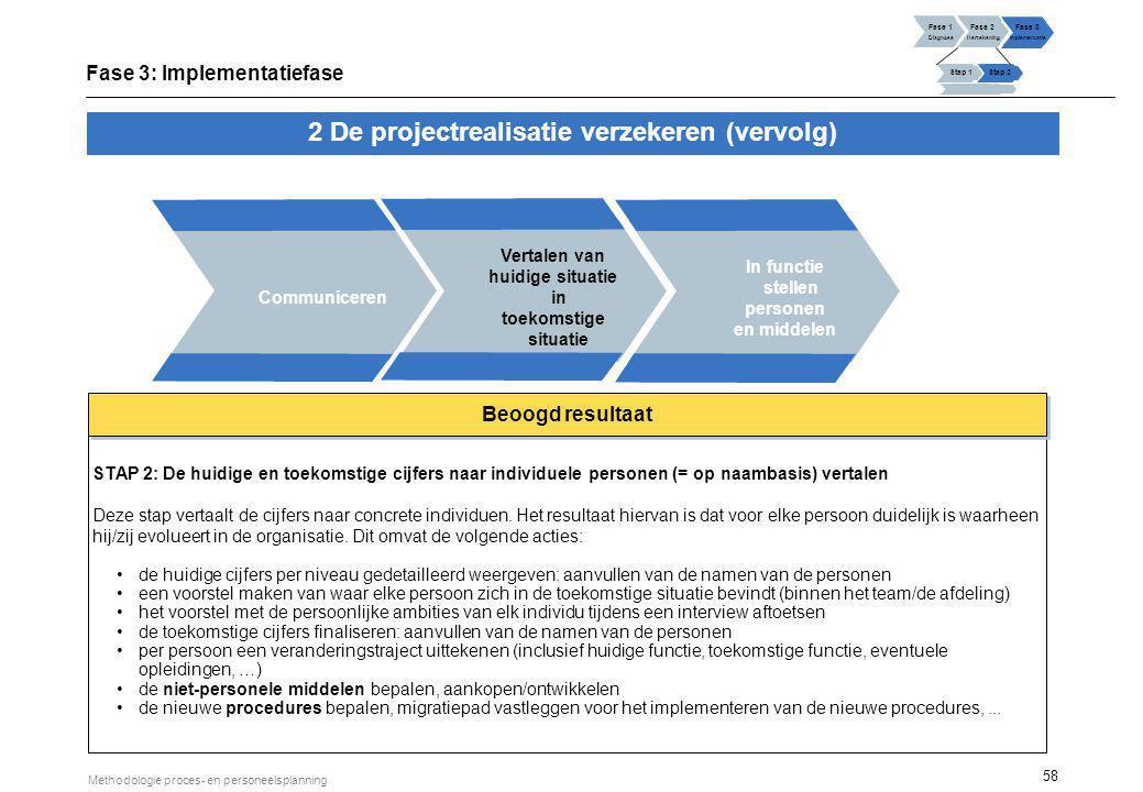 58 Methodologie proces- en personeelsplanning Vertalen van huidige situatie in toekomstige situatie 2 De projectrealisatie verzekeren (vervolg) Commun