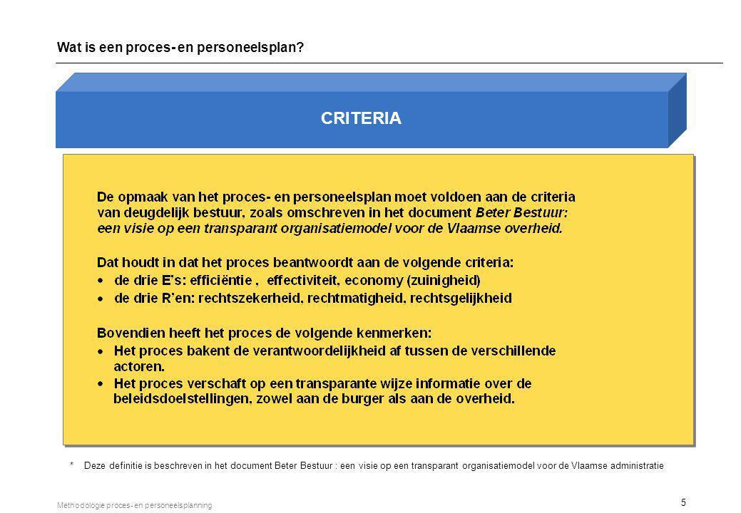 5 Methodologie proces- en personeelsplanning CRITERIA * Deze definitie is beschreven in het document Beter Bestuur : een visie op een transparant orga