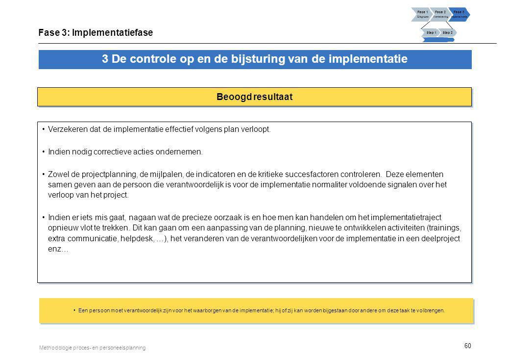 60 Methodologie proces- en personeelsplanning Beoogd resultaat Verzekeren dat de implementatie effectief volgens plan verloopt. Indien nodig correctie