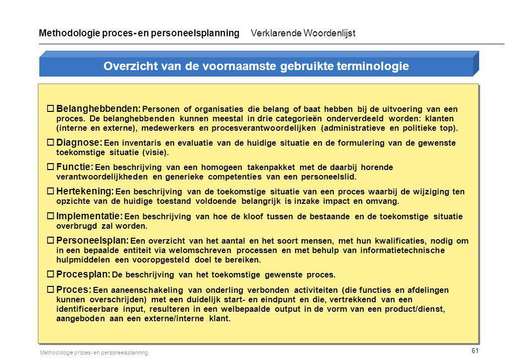 61 Methodologie proces- en personeelsplanning Methodologie proces- en personeelsplanning Verklarende Woordenlijst Overzicht van de voornaamste gebruik