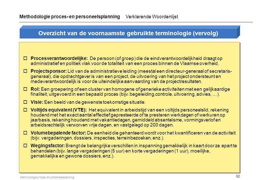 62 Methodologie proces- en personeelsplanning Overzicht van de voornaamste gebruikte terminologie (vervolg) oProcesverantwoordelijke: De persoon (of g