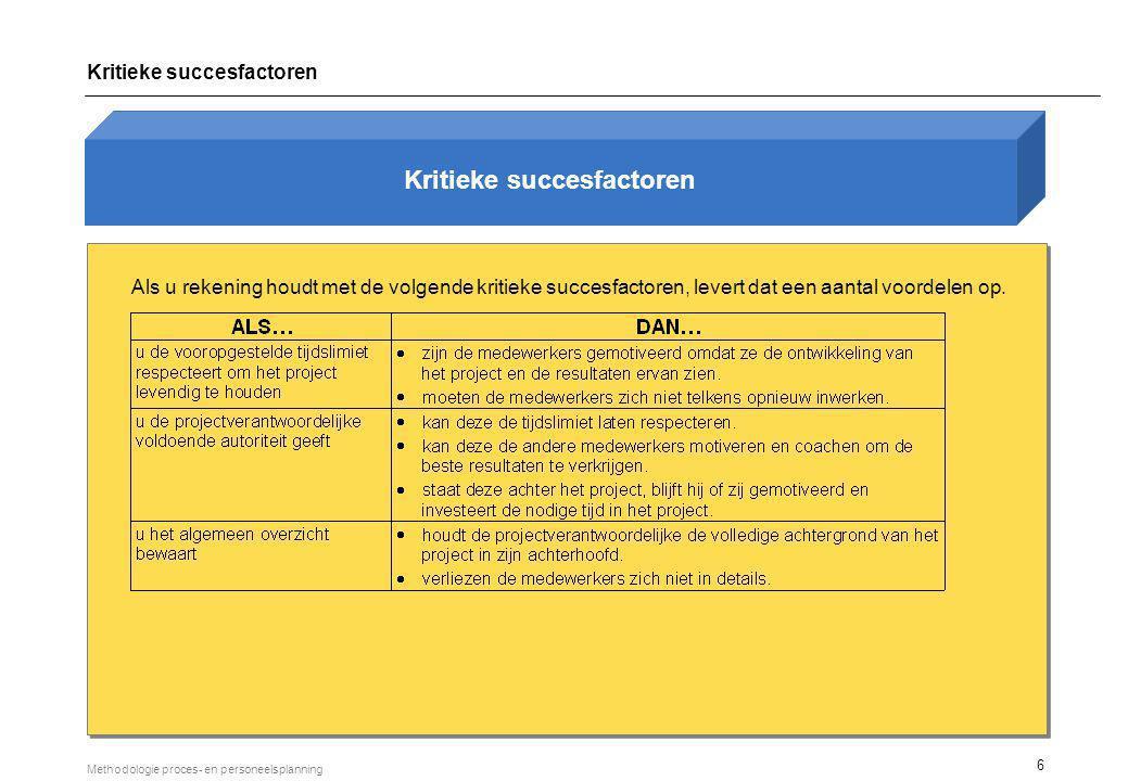6 Methodologie proces- en personeelsplanning Kritieke succesfactoren Als u rekening houdt met de volgende kritieke succesfactoren, levert dat een aant