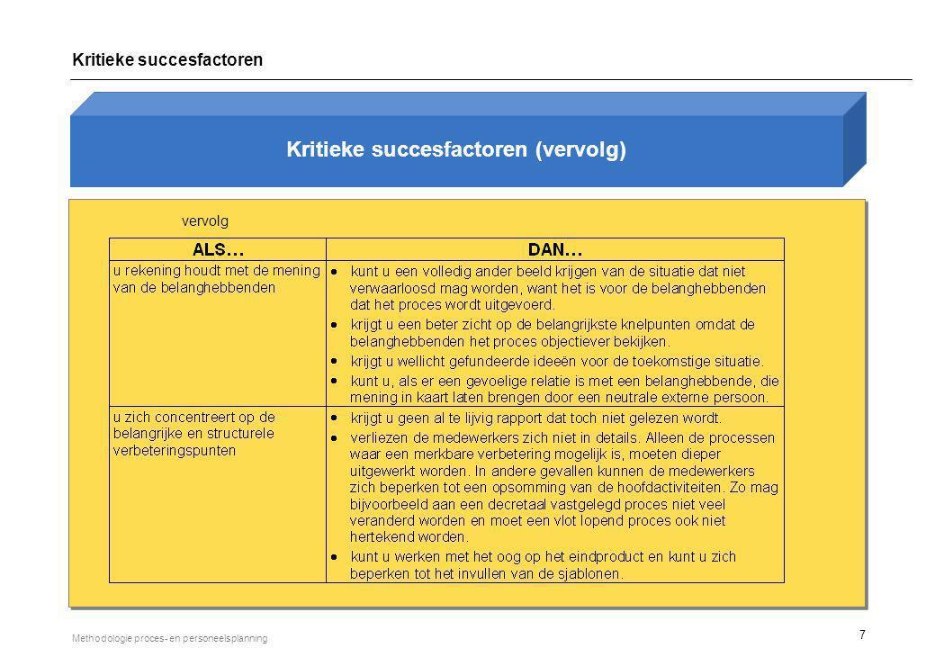 7 Methodologie proces- en personeelsplanning Kritieke succesfactoren (vervolg) Kritieke succesfactoren vervolg