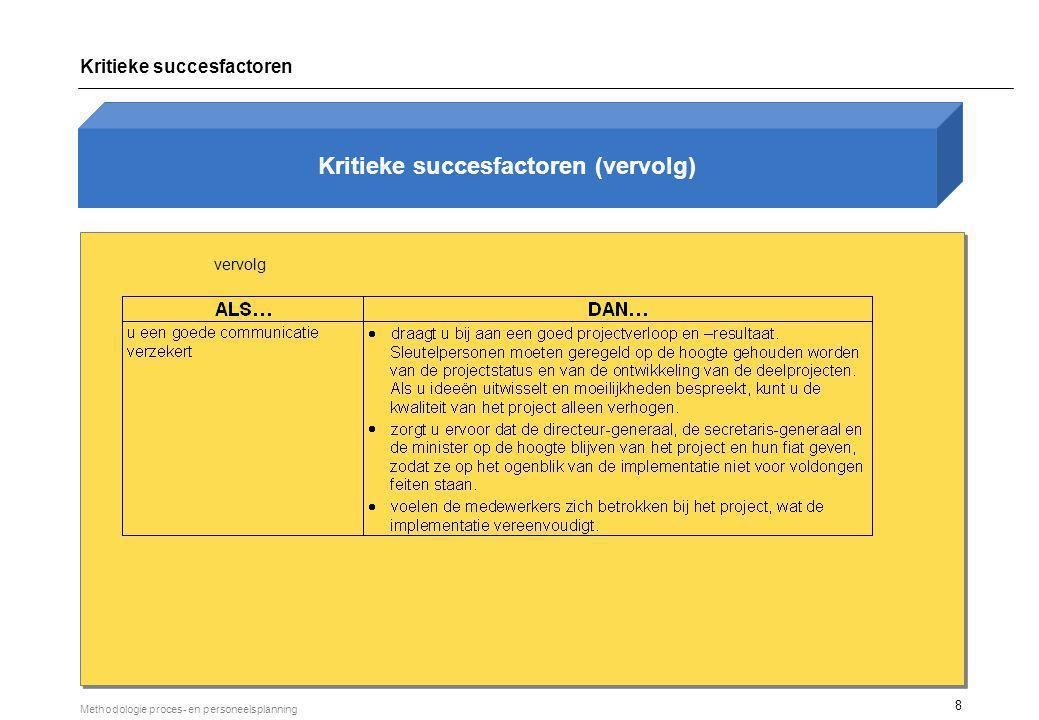 8 Methodologie proces- en personeelsplanning Kritieke succesfactoren (vervolg) Kritieke succesfactoren vervolg