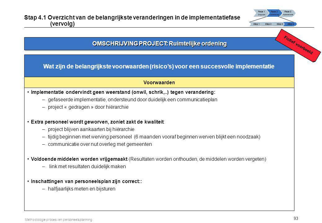 93 Methodologie proces- en personeelsplanning Implementatie ondervindt geen weerstand (onwil, schrik,..) tegen verandering: –gefaseerde implementatie,
