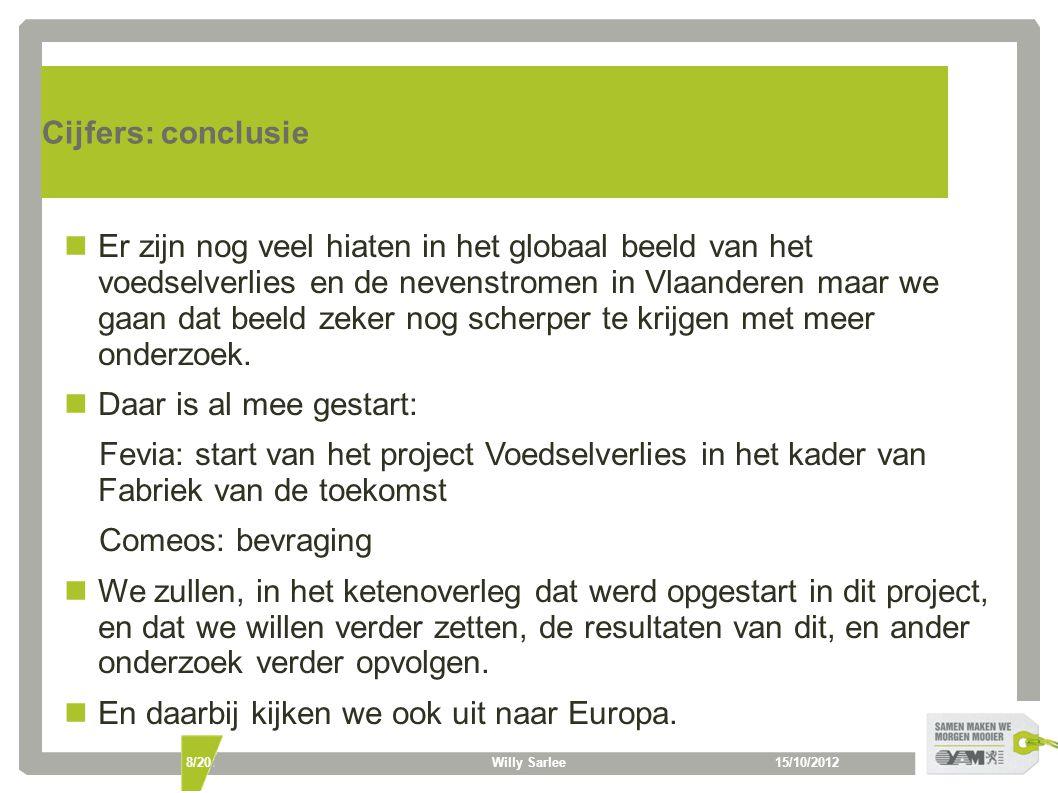 15/10/2012Willy Sarlee8/20 Cijfers: conclusie Er zijn nog veel hiaten in het globaal beeld van het voedselverlies en de nevenstromen in Vlaanderen maar we gaan dat beeld zeker nog scherper te krijgen met meer onderzoek.