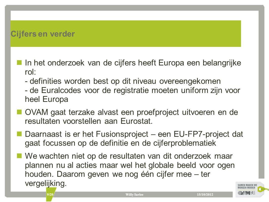 15/10/2012Willy Sarlee9/20 Cijfers en verder In het onderzoek van de cijfers heeft Europa een belangrijke rol: - definities worden best op dit niveau overeengekomen - de Euralcodes voor de registratie moeten uniform zijn voor heel Europa OVAM gaat terzake alvast een proefproject uitvoeren en de resultaten voorstellen aan Eurostat.