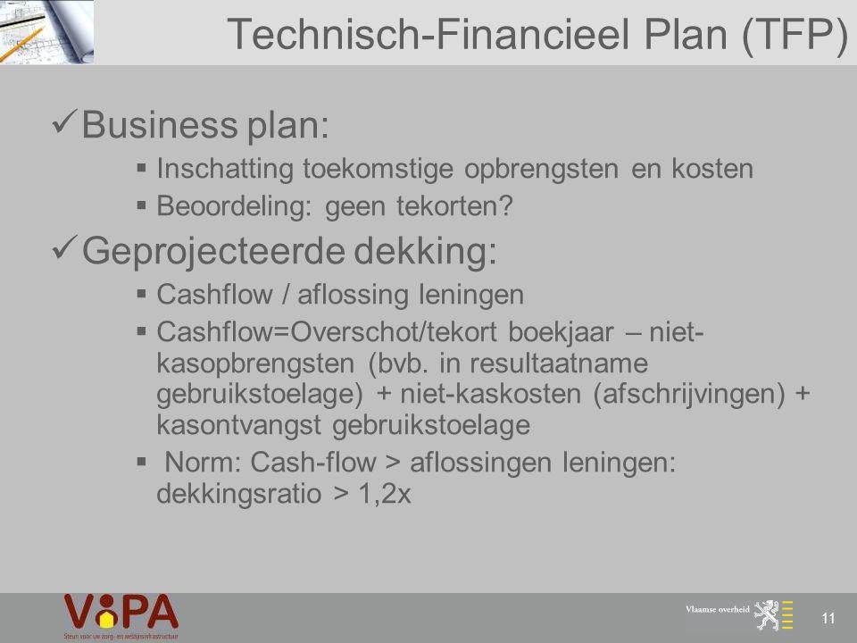 11 Technisch-Financieel Plan (TFP) Business plan:  Inschatting toekomstige opbrengsten en kosten  Beoordeling: geen tekorten? Geprojecteerde dekking