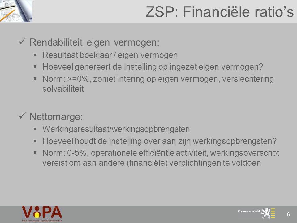 6 ZSP: Financiële ratio's Rendabiliteit eigen vermogen:  Resultaat boekjaar / eigen vermogen  Hoeveel genereert de instelling op ingezet eigen vermo