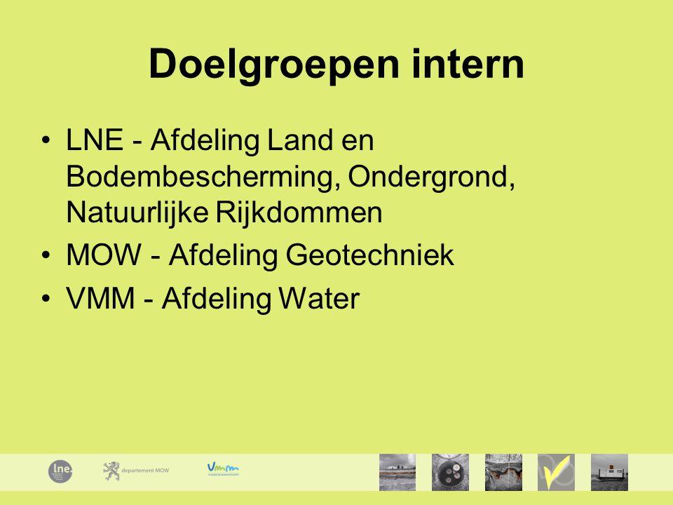 Doelgroepen intern LNE - Afdeling Land en Bodembescherming, Ondergrond, Natuurlijke Rijkdommen MOW - Afdeling Geotechniek VMM - Afdeling Water