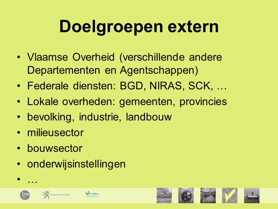 Doelgroepen extern Vlaamse Overheid (verschillende andere Departementen en Agentschappen) Federale diensten: BGD, NIRAS, SCK, … Lokale overheden: geme