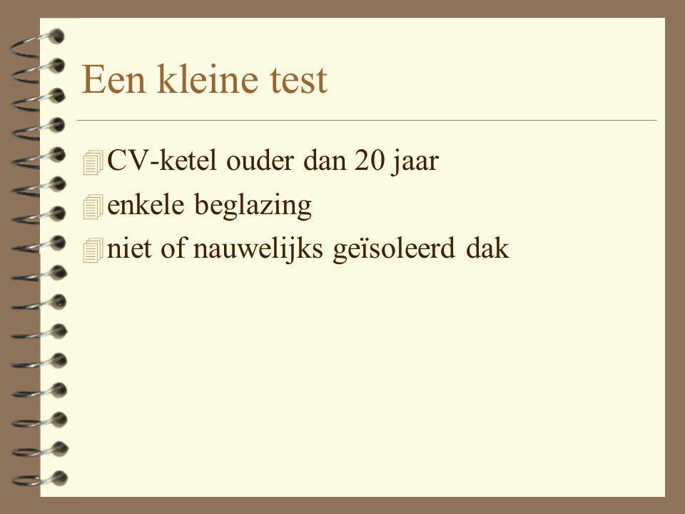 Een kleine test 4 CV-ketel ouder dan 20 jaar 4 enkele beglazing 4 niet of nauwelijks geïsoleerd dak