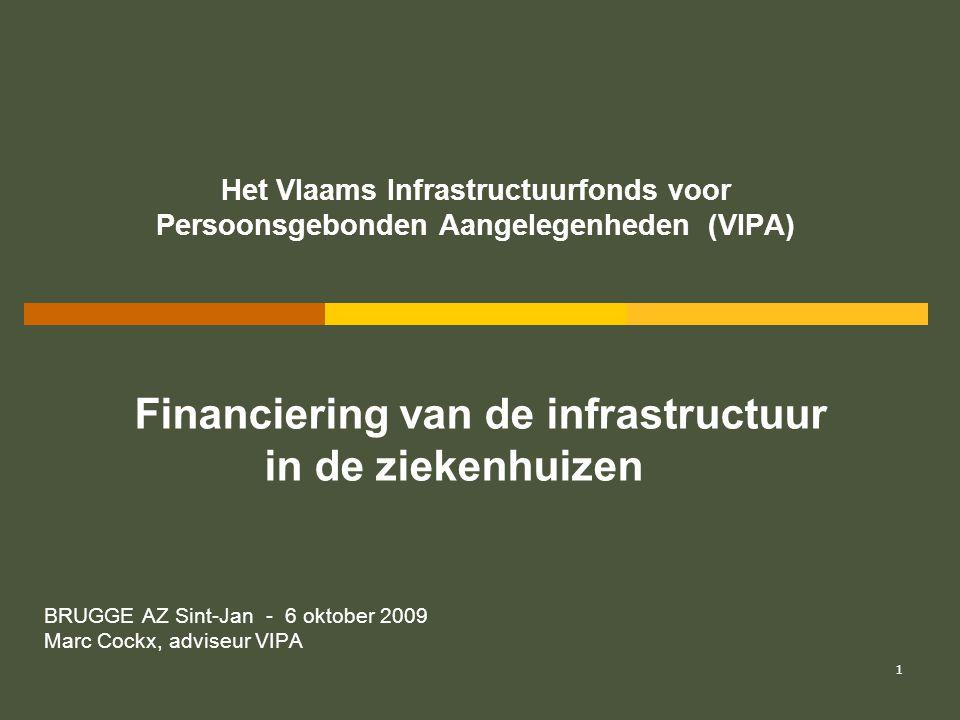 2 Overheidsactoren in de financiering van de ziekenhuizen INVESTERINGS- SUBSIDIES (60 %) + INV.