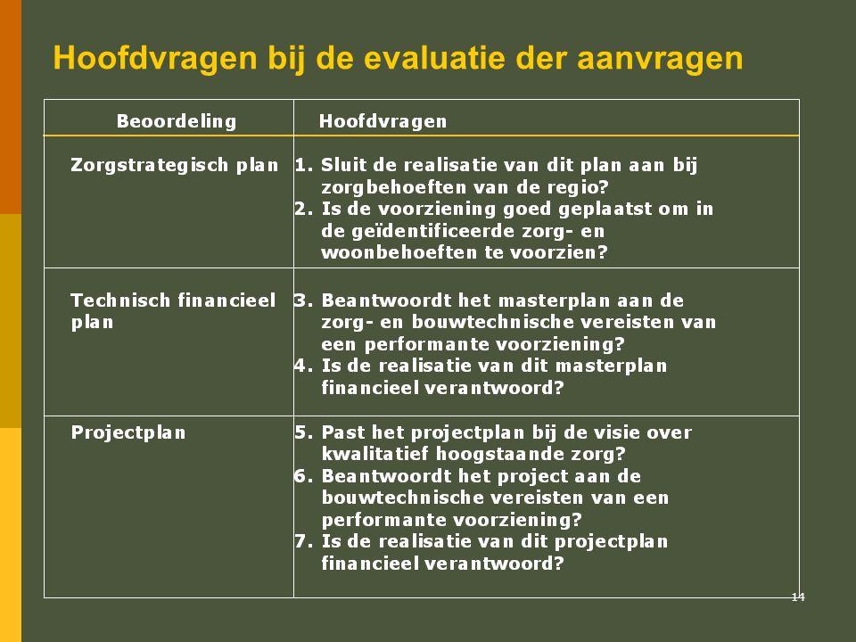 15 Alternatieve financiering - Procedurestappen Stap 1 : is de goedkeuring van het ZSPlan.