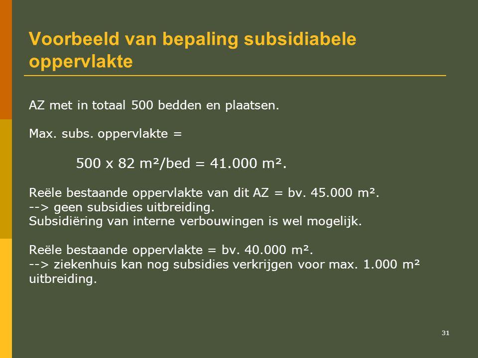 32 De maximale subsidiebedragen Nieuwbouw (met uitrusting en meubilair): cf.