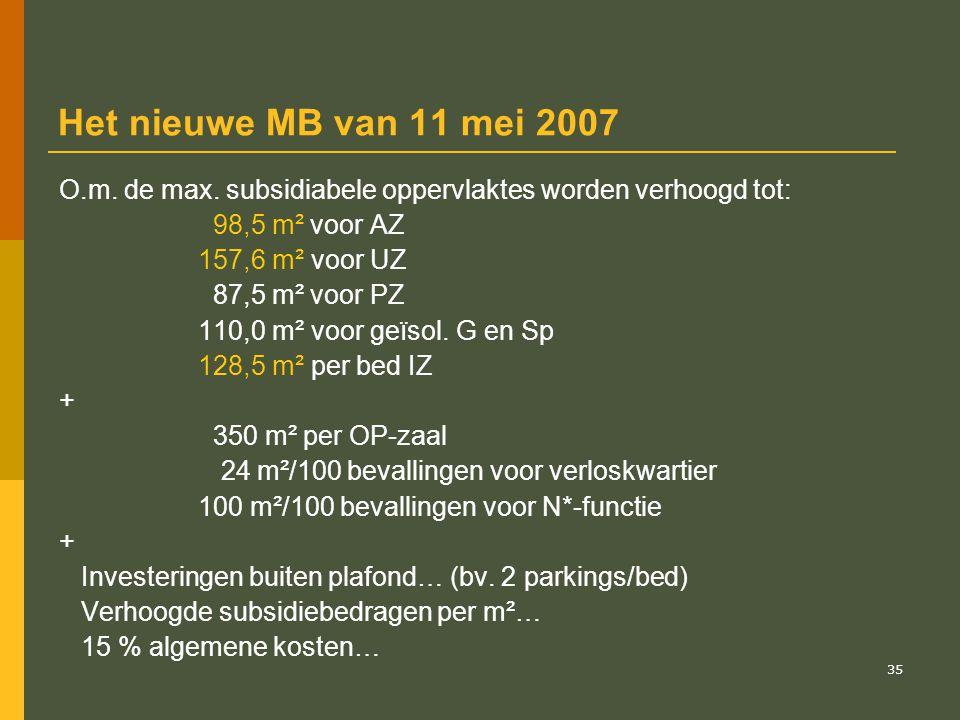 36 MB van 11 mei 2007 De maximum subsidiabele bedragen en oppervlaktes uit het nieuwe MB van 11 mei 2007 worden tot op heden NIET toegepast door de Vlaamse overheid, omwille van: - de huidige bouwkalender (2006 – 2015) die opgesteld werd op basis van de MB van sept.
