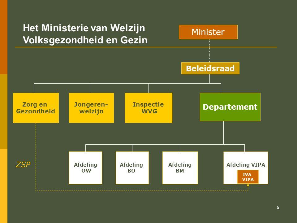 6 Structuur per beleidsdomein Het Ministerie bestaat uit: 1° het Departement : ondersteunt het beleid bij de voorbereiding, uitvoering en evaluatie.