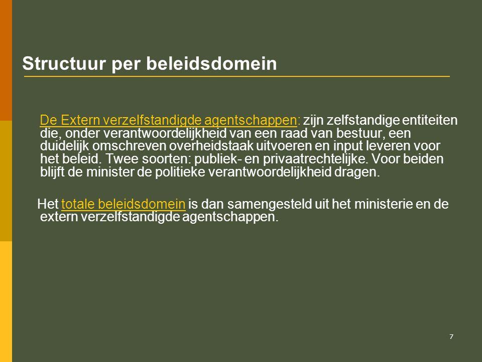8 De interne structuur van VIPA Leidend ambtenaar Marc Morris Afdelingshoofd Financieel team 3 Beleidscel 3 Bouwtechnisch team 6 Team Dossierbeheer 9