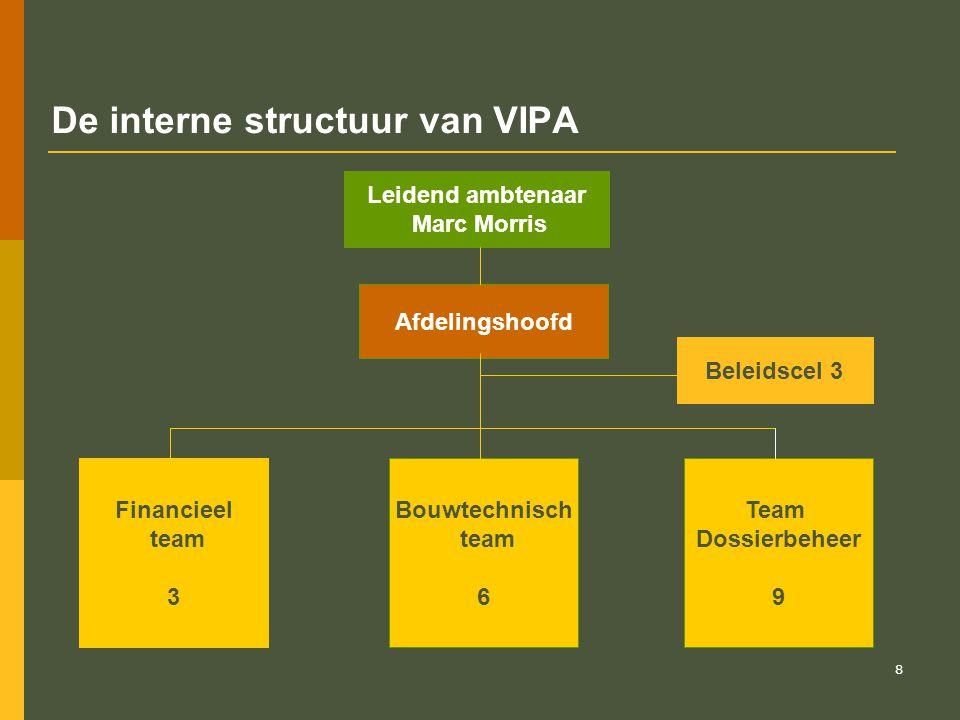 9 De VIPA-sectoren 7 sectoren met in totaal ca.1.700 voorzieningen: 1.