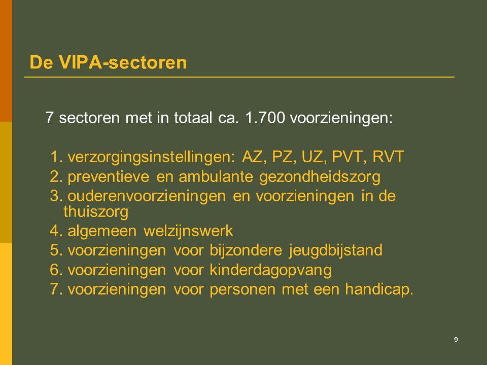 10 VIPA : Missie - Kerntaken MISSIE Initiatieven ontwikkelen en in financiering voorzien voor een kwaliteitsvolle, toegankelijke en betaalbare infrastructuur voor de zorg- en dienstverlening in het kader van de persoonsgebonden aangelegenheden.