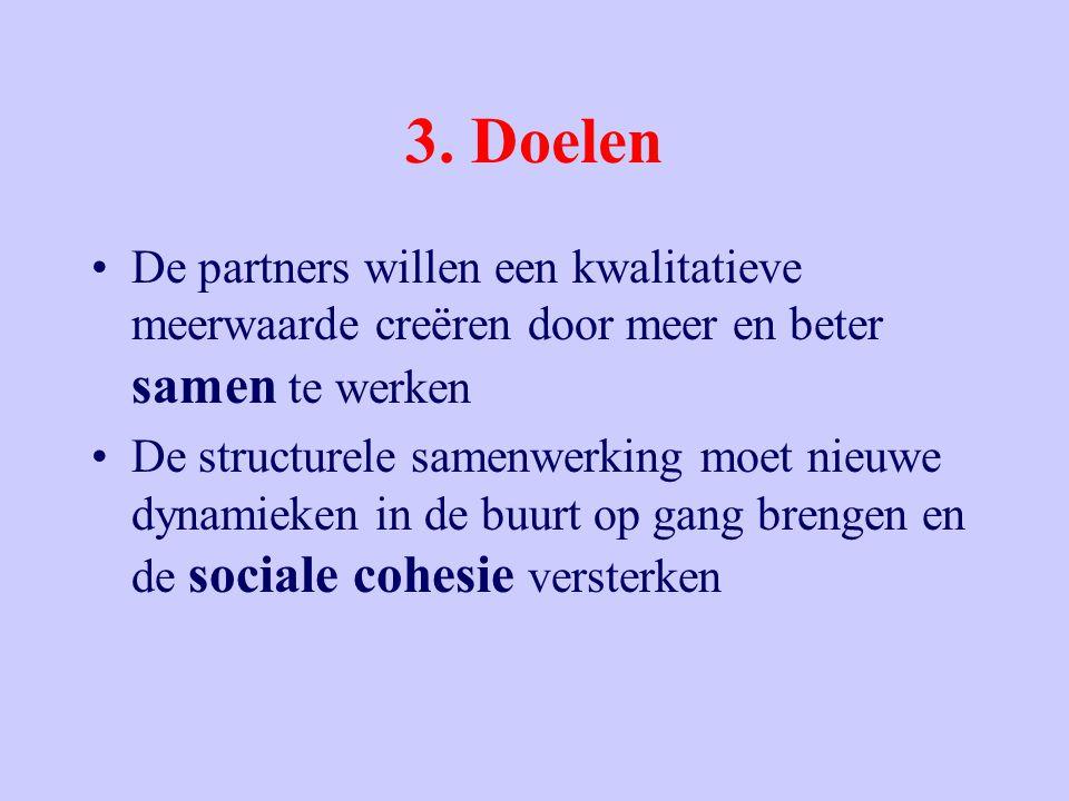 3. Doelen De partners willen een kwalitatieve meerwaarde creëren door meer en beter samen te werken De structurele samenwerking moet nieuwe dynamieken