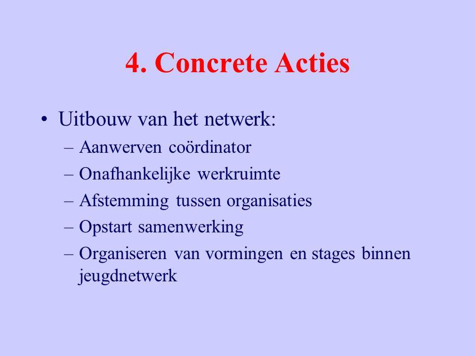 4. Concrete Acties Uitbouw van het netwerk: –Aanwerven coördinator –Onafhankelijke werkruimte –Afstemming tussen organisaties –Opstart samenwerking –O