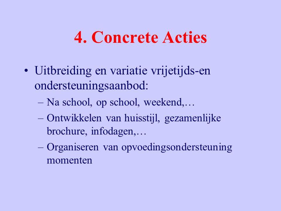 4. Concrete Acties Uitbreiding en variatie vrijetijds-en ondersteuningsaanbod: –Na school, op school, weekend,… –Ontwikkelen van huisstijl, gezamenlij