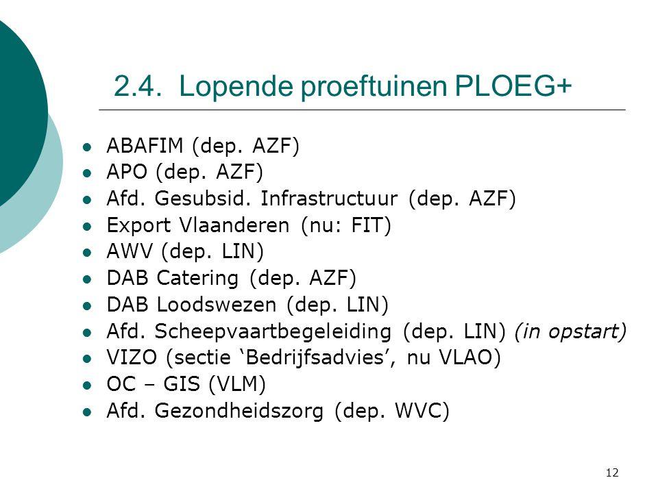 12 2.4. Lopende proeftuinen PLOEG+ ABAFIM (dep. AZF) APO (dep.