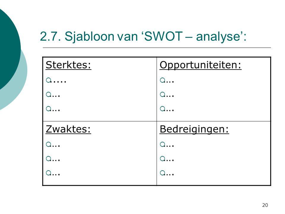 20 2.7. Sjabloon van 'SWOT – analyse': Sterktes: .....