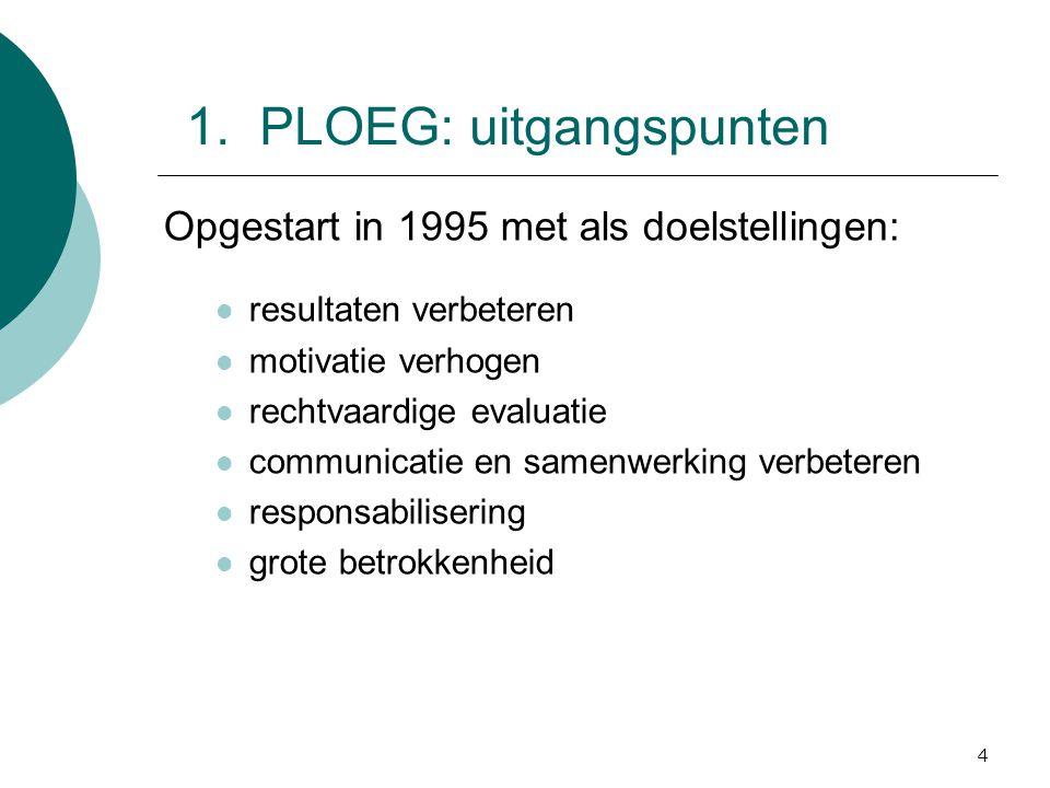 4 1. PLOEG: uitgangspunten Opgestart in 1995 met als doelstellingen: resultaten verbeteren motivatie verhogen rechtvaardige evaluatie communicatie en