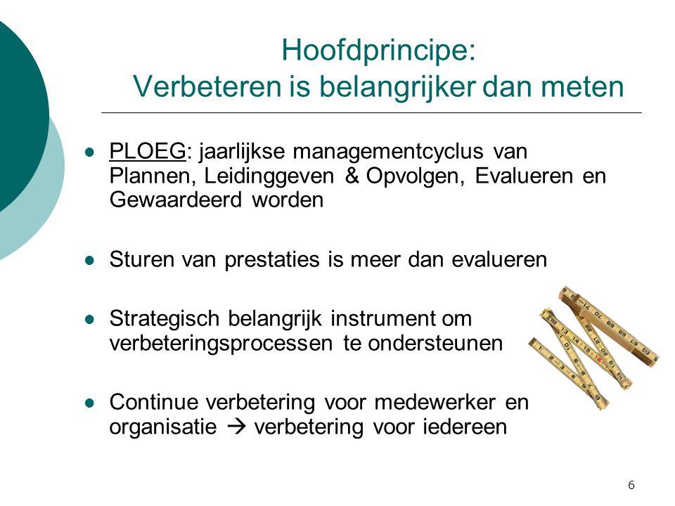 6 Hoofdprincipe: Verbeteren is belangrijker dan meten PLOEG: jaarlijkse managementcyclus van Plannen, Leidinggeven & Opvolgen, Evalueren en Gewaardeerd worden Sturen van prestaties is meer dan evalueren Strategisch belangrijk instrument om verbeteringsprocessen te ondersteunen Continue verbetering voor medewerker en organisatie  verbetering voor iedereen