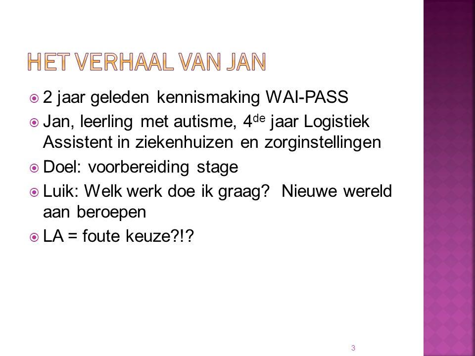  2 jaar geleden kennismaking WAI-PASS  Jan, leerling met autisme, 4 de jaar Logistiek Assistent in ziekenhuizen en zorginstellingen  Doel: voorbere