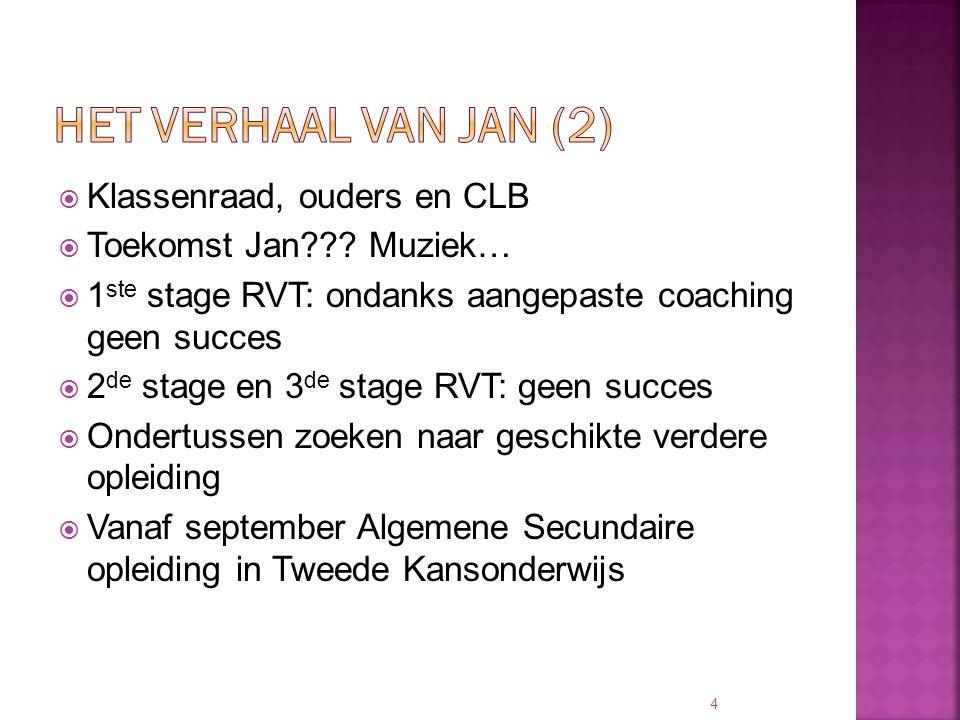  Klassenraad, ouders en CLB  Toekomst Jan??? Muziek…  1 ste stage RVT: ondanks aangepaste coaching geen succes  2 de stage en 3 de stage RVT: geen
