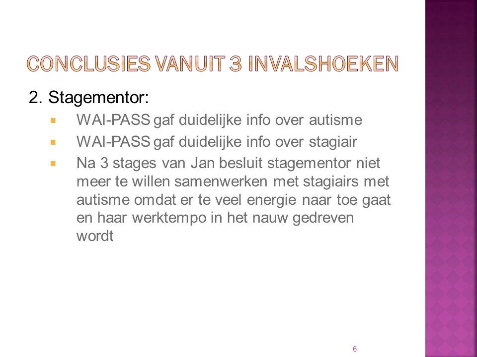 2. Stagementor:  WAI-PASS gaf duidelijke info over autisme  WAI-PASS gaf duidelijke info over stagiair  Na 3 stages van Jan besluit stagementor nie