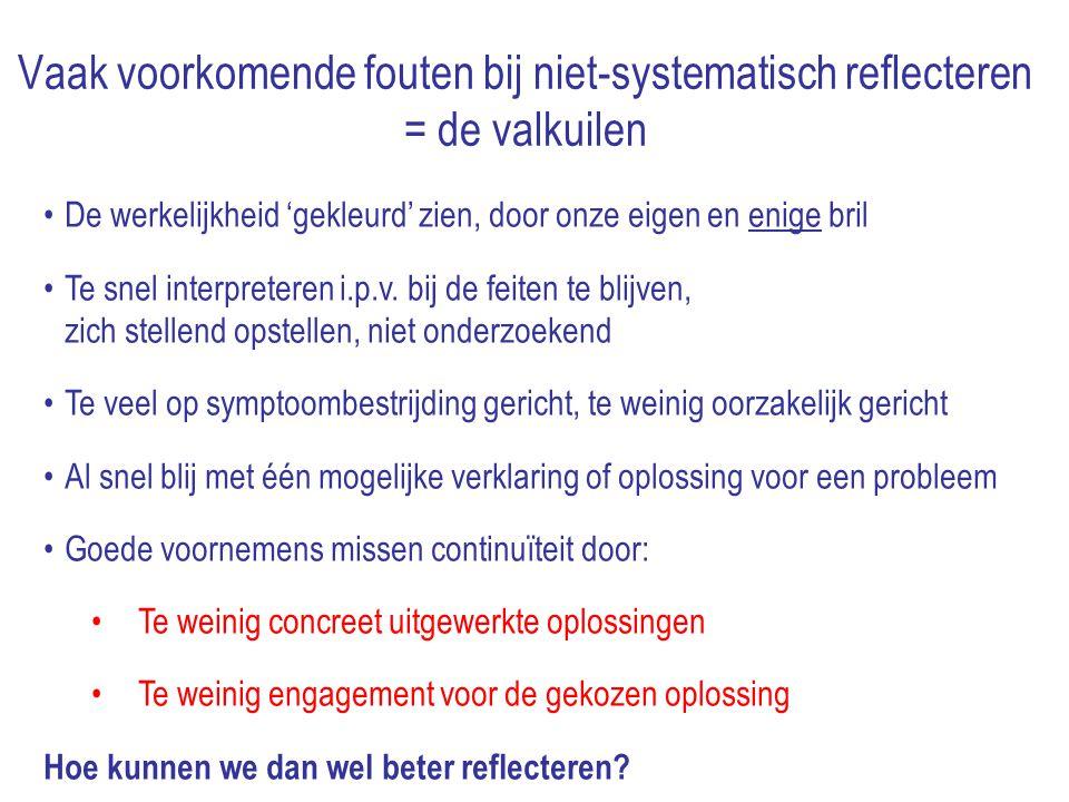 Vaak voorkomende fouten bij niet-systematisch reflecteren = de valkuilen De werkelijkheid 'gekleurd' zien, door onze eigen en enige bril Te snel inter