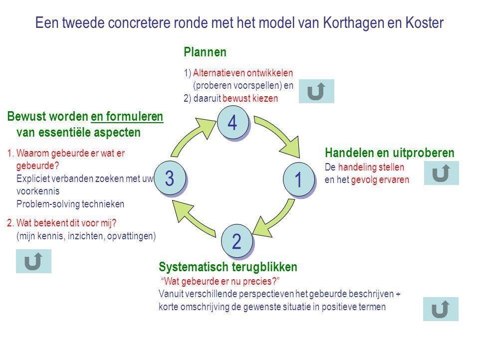 2 2 1 1 3 3 4 4 Plannen 1) Alternatieven ontwikkelen (proberen voorspellen) en 2) daaruit bewust kiezen Handelen en uitproberen De handeling stellen e