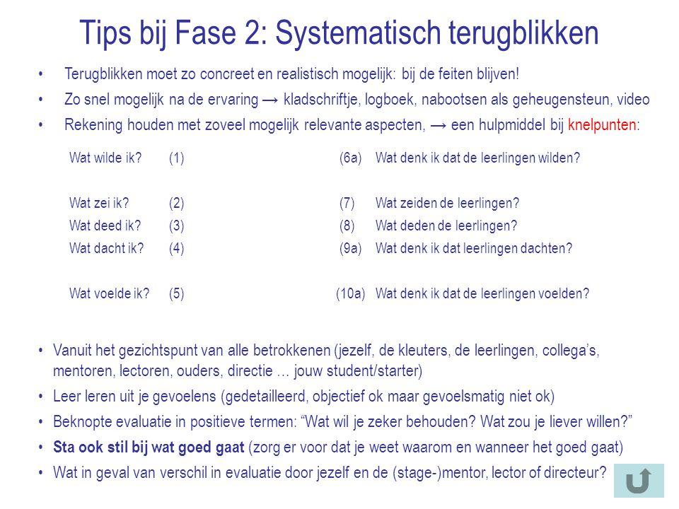 Tips bij Fase 2: Systematisch terugblikken Terugblikken moet zo concreet en realistisch mogelijk: bij de feiten blijven! Zo snel mogelijk na de ervari
