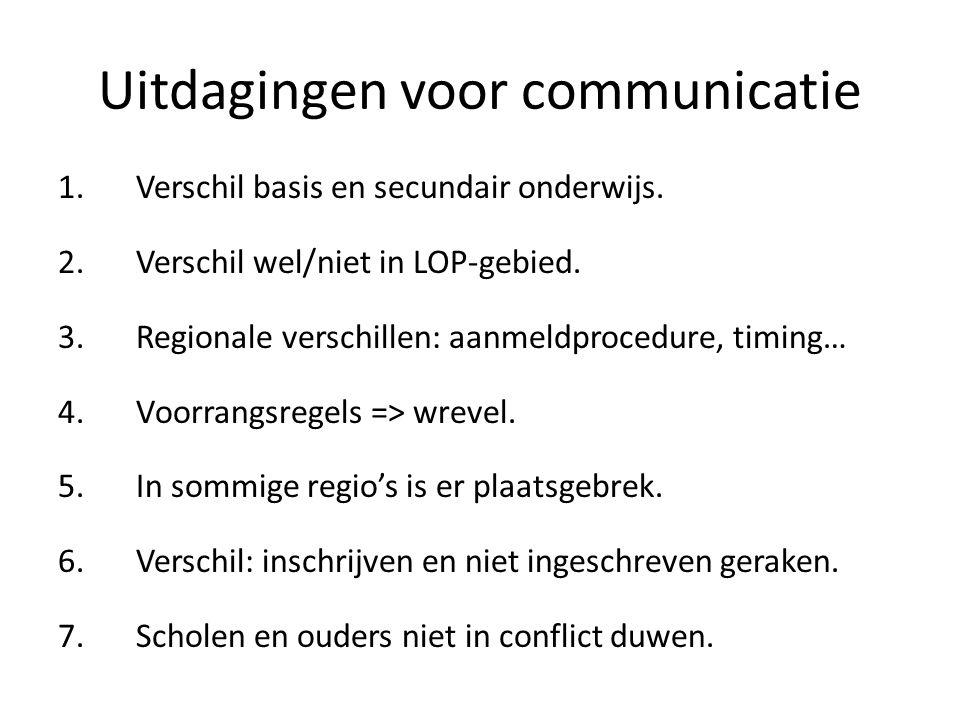 Uitdagingen voor communicatie 1.Verschil basis en secundair onderwijs. 2.Verschil wel/niet in LOP-gebied. 3.Regionale verschillen: aanmeldprocedure, t