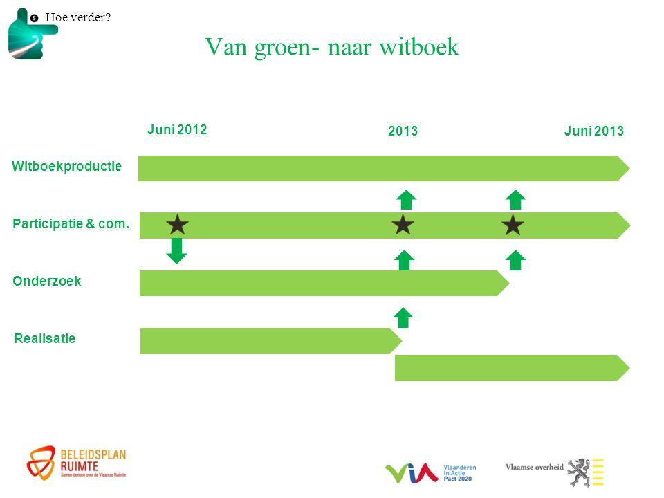 Van groen- naar witboek Hoe verder. Witboekproductie Participatie & com.