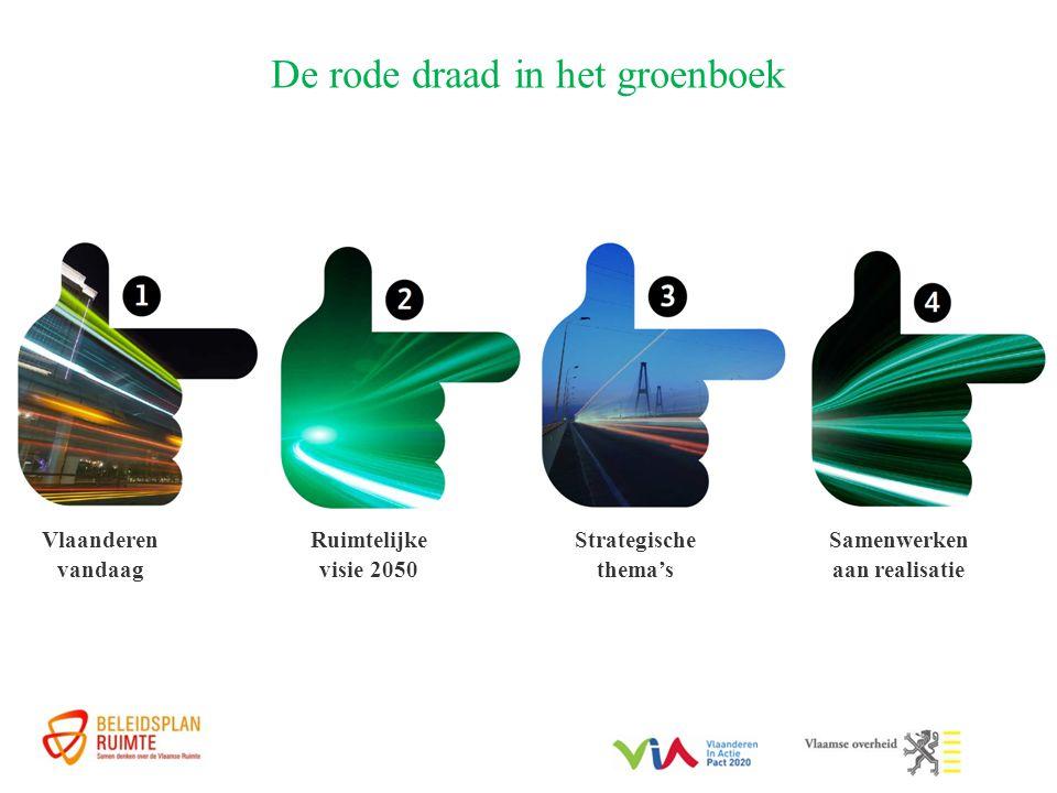 De rode draad in het groenboek Vlaanderen vandaag Samenwerken aan realisatie Strategische thema's Ruimtelijke visie 2050