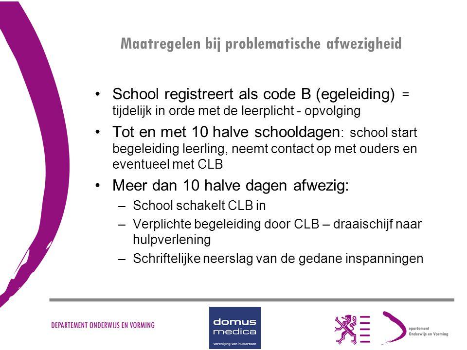 School registreert als code B (egeleiding) = tijdelijk in orde met de leerplicht - opvolging Tot en met 10 halve schooldagen : school start begeleidin