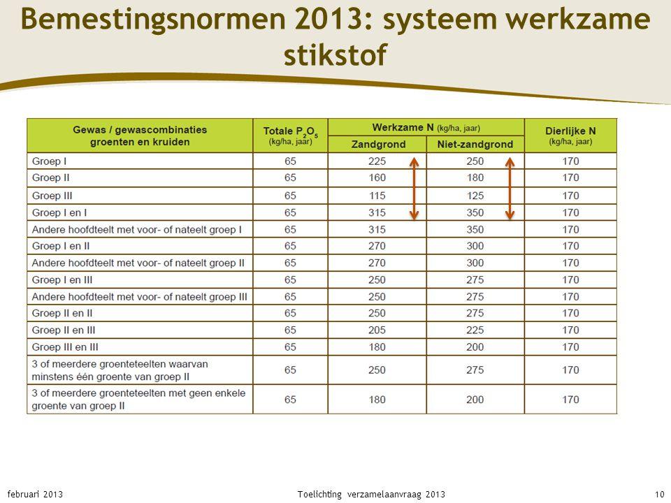 Bemestingsnormen 2013: systeem werkzame stikstof februari 201310Toelichting verzamelaanvraag 2013