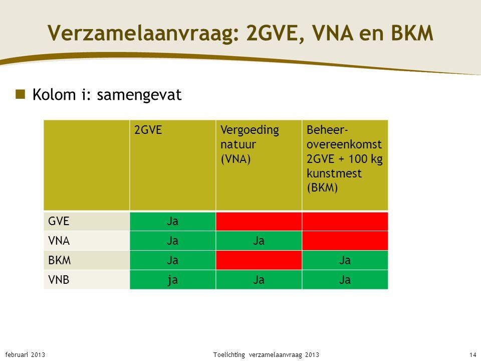 Verzamelaanvraag: 2GVE, VNA en BKM Kolom i: samengevat februari 201314Toelichting verzamelaanvraag 2013 2GVEVergoeding natuur (VNA) Beheer- overeenkom